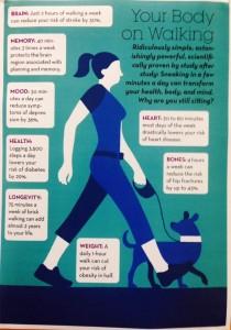 walking poster